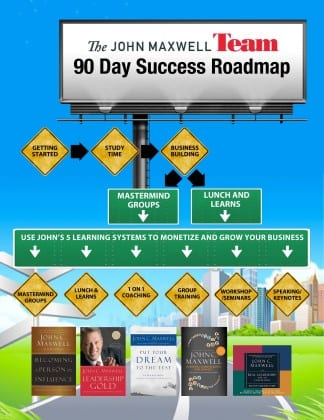 90_Day_Success